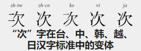 汉字标准中的变体